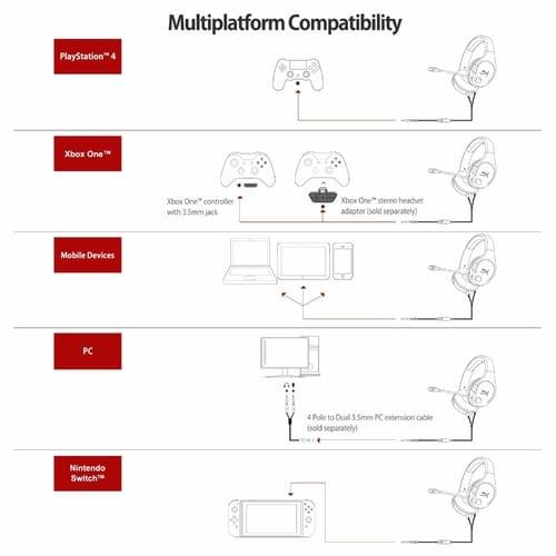 HyperX Cloud Stinger Core compatibility